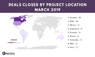 Deals Closed by Project Location - March 2019